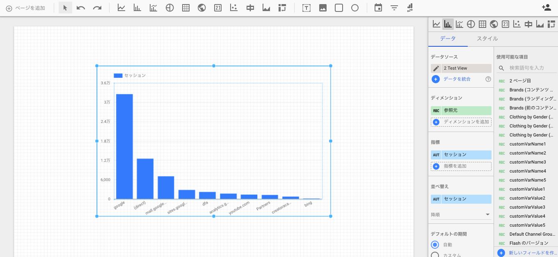 Googleデータスタジオ - グラフレポート例